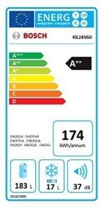 Energieeffizienzklasse Bosch KIL24V60 Serie 2 A++