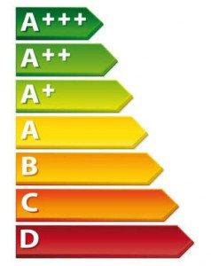 Energieeffizienz bei Einbaukuehlschraenken
